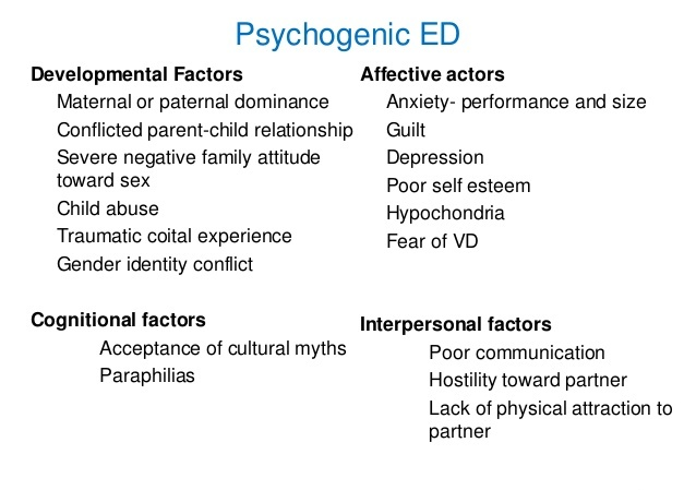 Psychogenic Erectile Dysfunction